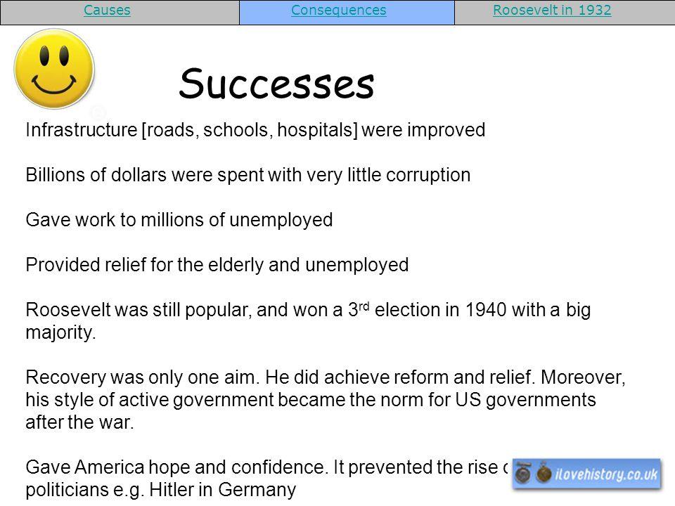 Successes Infrastructure [roads, schools, hospitals] were improved